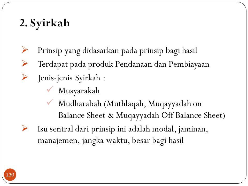 Rukun Wadiah  Penitip / pemilik barang / harta (muwaddi')  Penerima titipan / orang yang menyimpan (mustawda')  Barang / harta yang dititipkan  Aq
