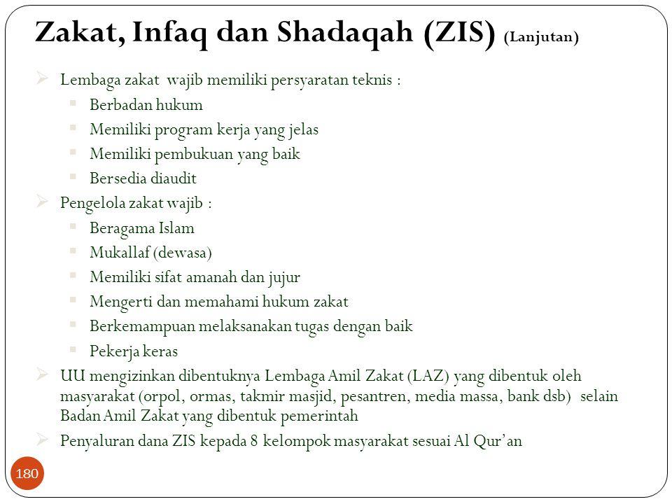 6. Zakat, Infaq dan Shadaqah (ZIS)  Secara fikih berarti sejumlah harta tertentu yang diwajibkan Allah diserahkan kepada orang-orang yang berhak  Ka