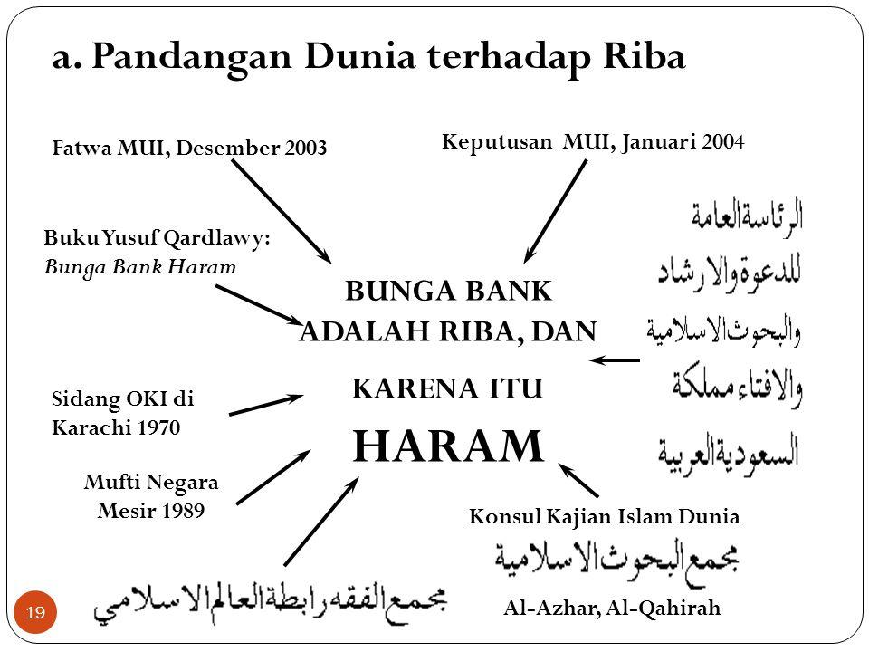 5. Nilai Instrumental Sistem Ekonomi Islam Zakat Pelarangan Riba Kerjasama Ekonomi Jaminan Sosial Peranan Pemerintah 18