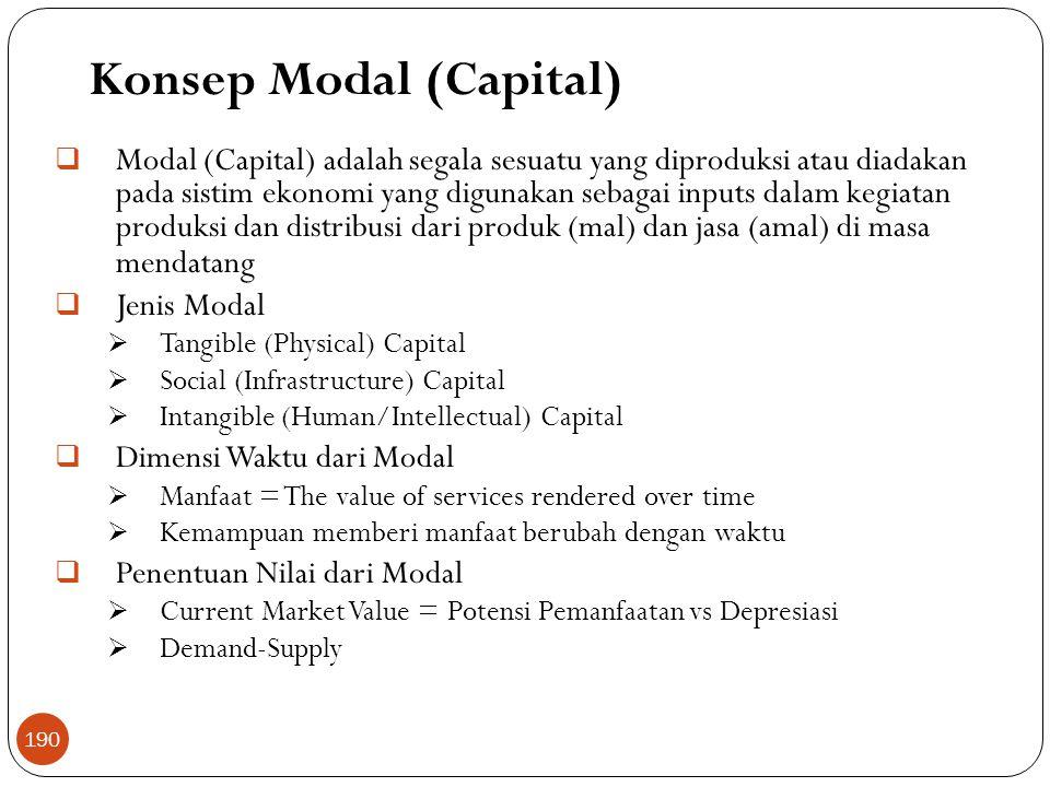 Bab 11 Pasar Modal Dalam Ekonomi Islam 189