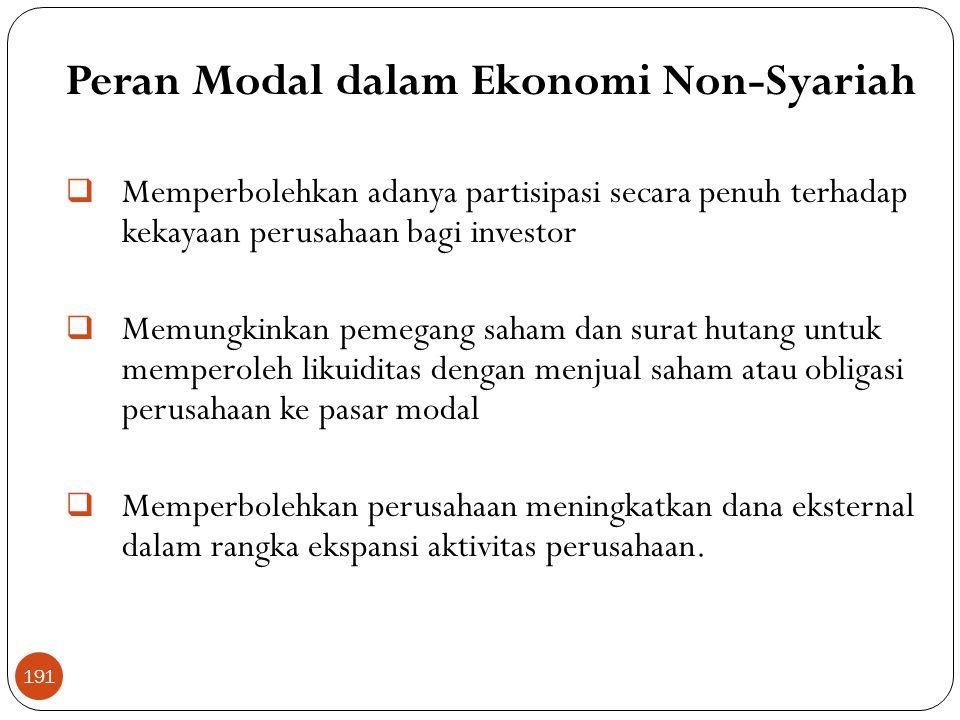 Konsep Modal (Capital)  Modal (Capital) adalah segala sesuatu yang diproduksi atau diadakan pada sistim ekonomi yang digunakan sebagai inputs dalam k