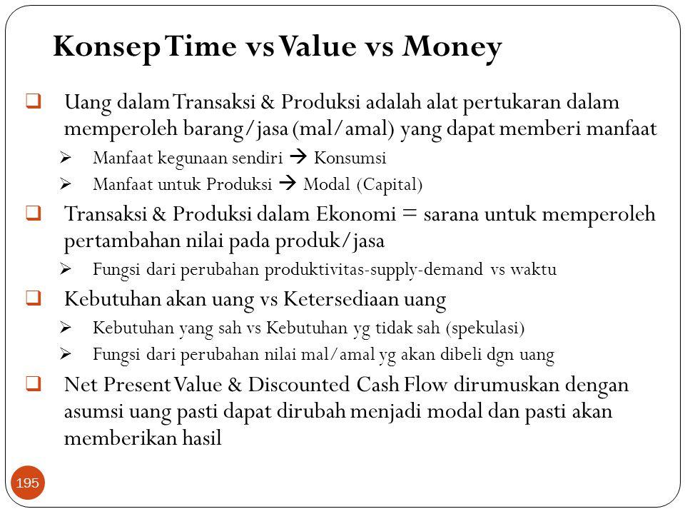 Konsep Waktu dalam Ekonomi  Konsep Waktu dalam Produksi  Produktivitas Modal (Faktor Produksi) berubah = waktu  Tangible umumnya mengikuti pola Lif