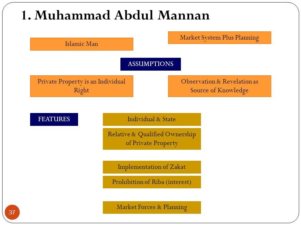 Periode Ketiga (1446-1932M) 1. Shah Waliullah (1703-1763M) Hujjatullah al-Baligha Kerjasama; pertukaran barang & Jasa Pembagian ekonomi alamiah Kepemi
