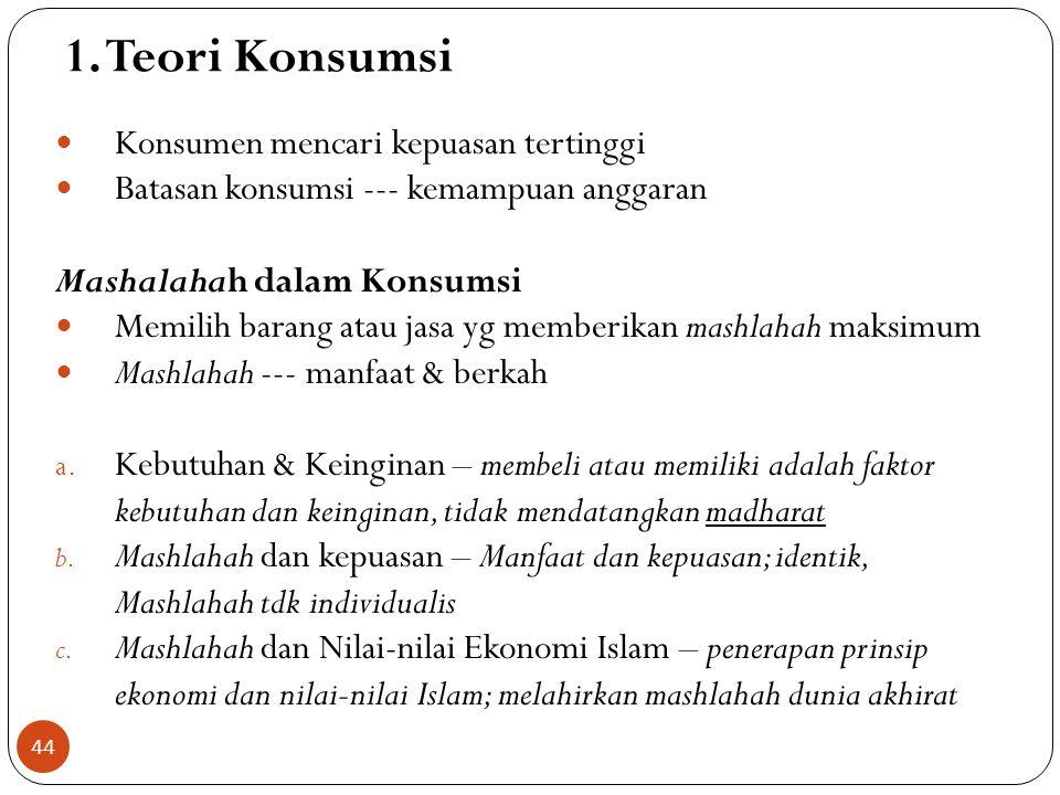 Bab 4 Teori Produksi & Konsumsi dalam ekonomi Islam 43