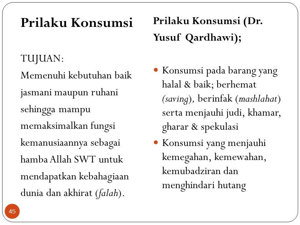 Konsumen mencari kepuasan tertinggi Batasan konsumsi --- kemampuan anggaran Mashalahah dalam Konsumsi Memilih barang atau jasa yg memberikan mashlahah