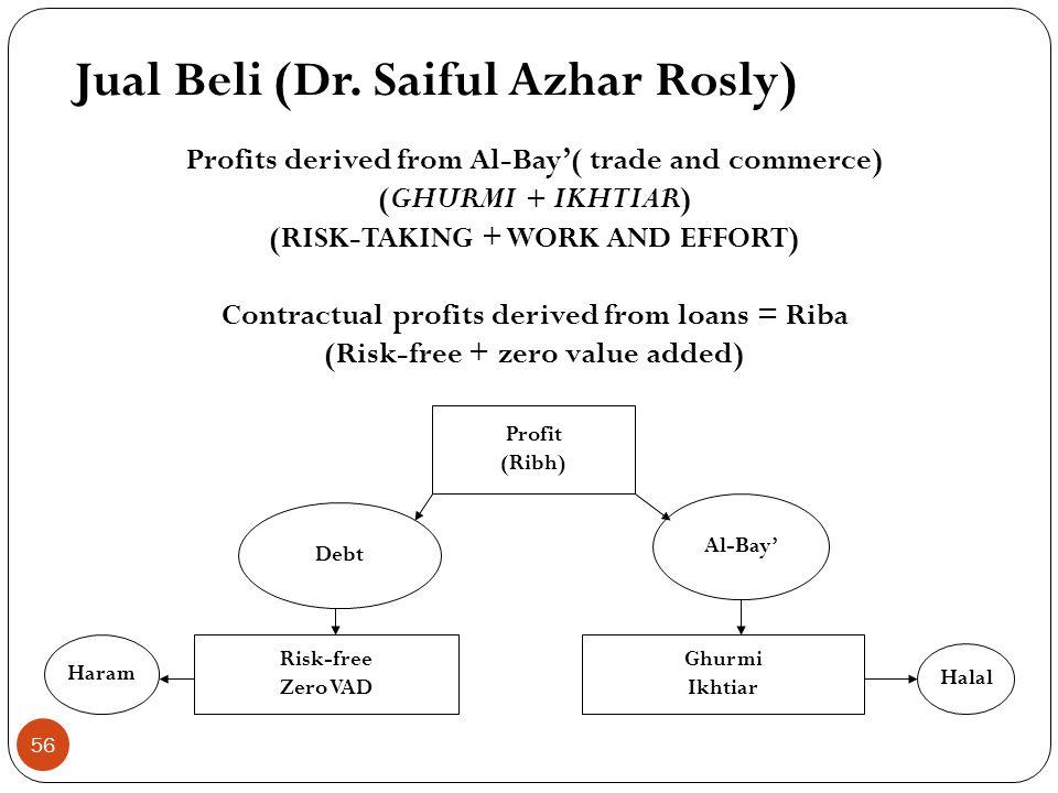 Definisi Sektor yang menjelaskan tentang arus barang dan jasa, yang terjadi akibat transaksi yang dilakukan di pasar dengan menggunakan bentuk-bentuk