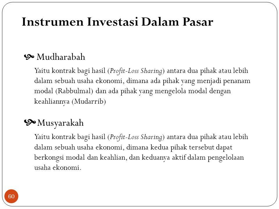Kontrak Komersial (Jual-Beli) Murabahah Ijarah Istisna' Salam Rahn Mudharabah Musyarakah 59