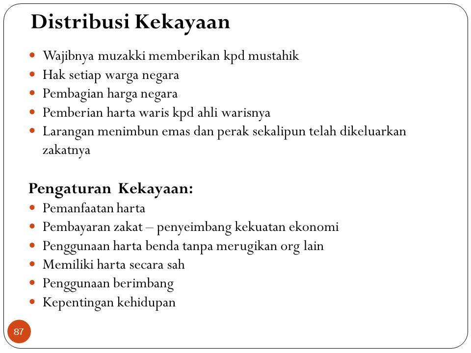 Menurut Syaikh Taqyuddin An-nabhani Konsep kepemilikan i. Kepemilikan individu; bekerja, warisan, keperluan harta utk mempertahankan hidup, pemberian