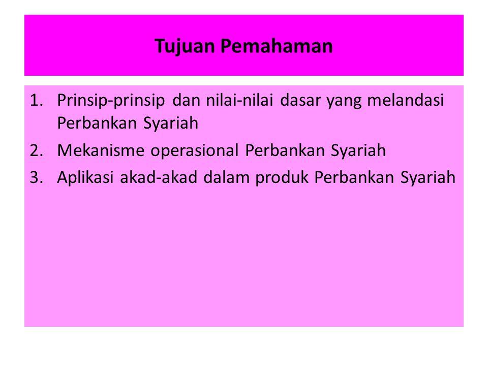 Tujuan Pemahaman 1.Prinsip-prinsip dan nilai-nilai dasar yang melandasi Perbankan Syariah 2.Mekanisme operasional Perbankan Syariah 3.Aplikasi akad-ak