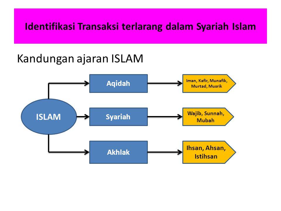 Identifikasi Transaksi terlarang dalam Syariah Islam Kandungan ajaran ISLAM ISLAM Aqidah Syariah Akhlak Iman, Kafir, Munafik, Murtad, Musrik Wajib, Su
