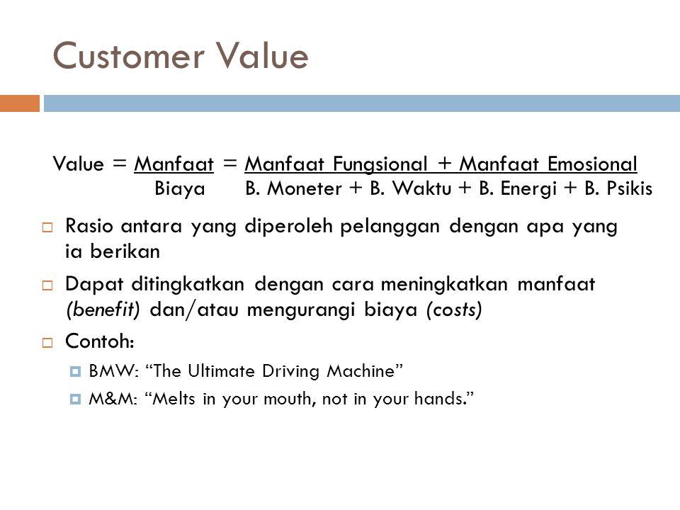 Customer Value Value = Manfaat = Manfaat Fungsional + Manfaat Emosional BiayaB.