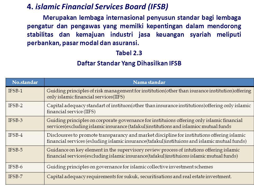 Tabel 2.2 Instrumen Keuangan Syariah Global NONEGARATotal diterbitkan pd thn 2000/2007 dlm juta USD Total masih beredar pd tahun 2007 dlm juta USD 1Ba