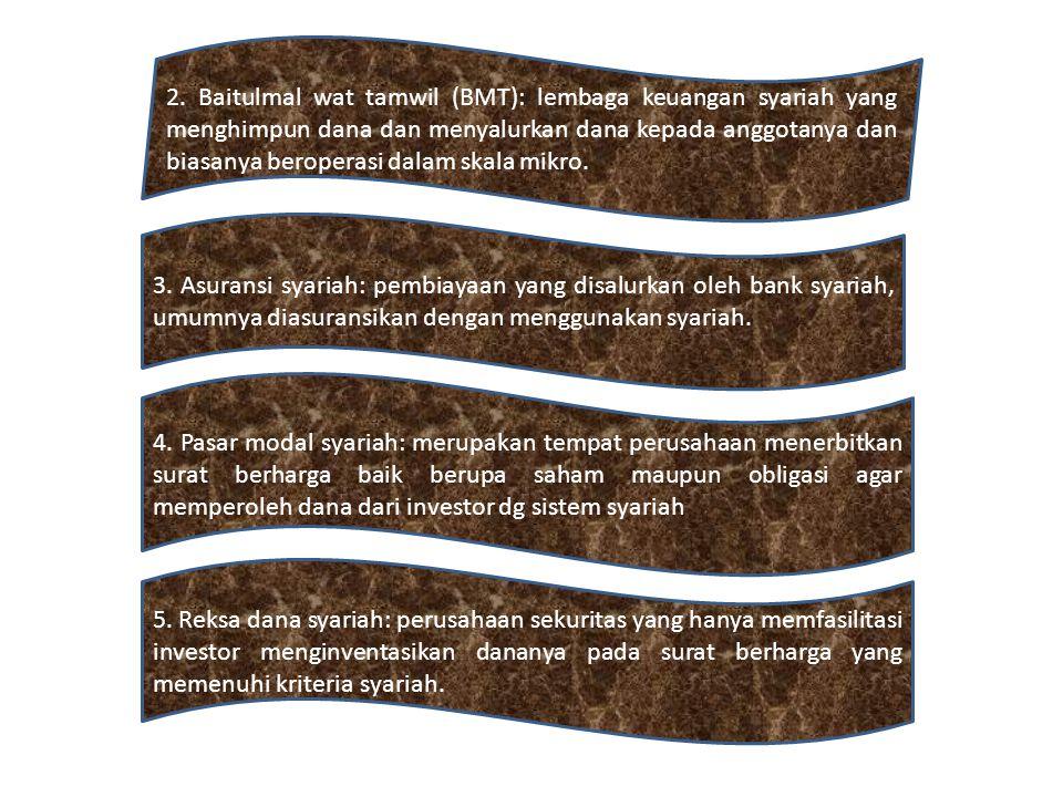 2.4 LEMBAGA KEUANGAN SYARIAH DI INDONESIA 1. Bank Umum Syariah,Bank Pembiyaan Rakyat Syariah dan Unit Usaha Syariah Bank Konvensional. Bank umum syari