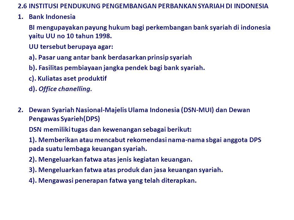 20.UUS BPD Nusa Tenggara Barat 21.UUS OCBC NISP 22.UUS Bank Sinarmas 23.UUS BNI 24.UUS BPD Jabar dan Banten 25.UUS BEI 26.UUS Bukopin 27.UUS IFI 28.UU