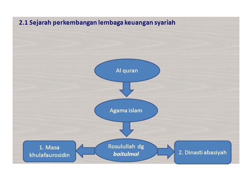 2.1 Sejarah perkembangan lembaga keuangan syariah Al quran Agama islam Rosulullah dg baitulmal 2.
