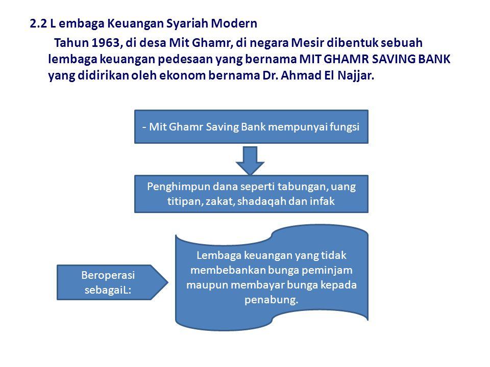 2.2 L embaga Keuangan Syariah Modern Tahun 1963, di desa Mit Ghamr, di negara Mesir dibentuk sebuah lembaga keuangan pedesaan yang bernama MIT GHAMR SAVING BANK yang didirikan oleh ekonom bernama Dr.