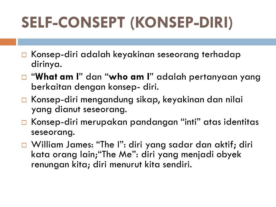 "SELF-CONSEPT (KONSEP-DIRI)  Konsep-diri adalah keyakinan seseorang terhadap dirinya.  ""What am I"" dan ""who am I"" adalah pertanyaan yang berkaitan de"