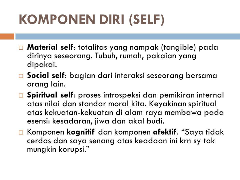 KOMPONEN DIRI (SELF)  Material self: totalitas yang nampak (tangible) pada dirinya seseorang. Tubuh, rumah, pakaian yang dipakai.  Social self: bagi