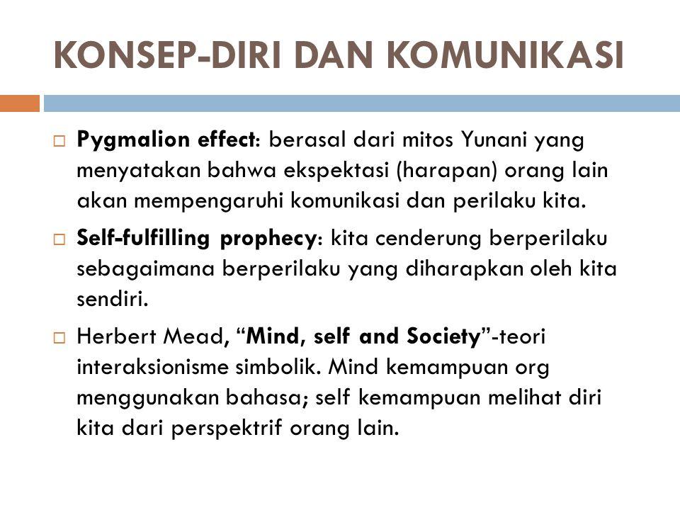 KONSEP-DIRI DAN KOMUNIKASI  Pygmalion effect: berasal dari mitos Yunani yang menyatakan bahwa ekspektasi (harapan) orang lain akan mempengaruhi komun
