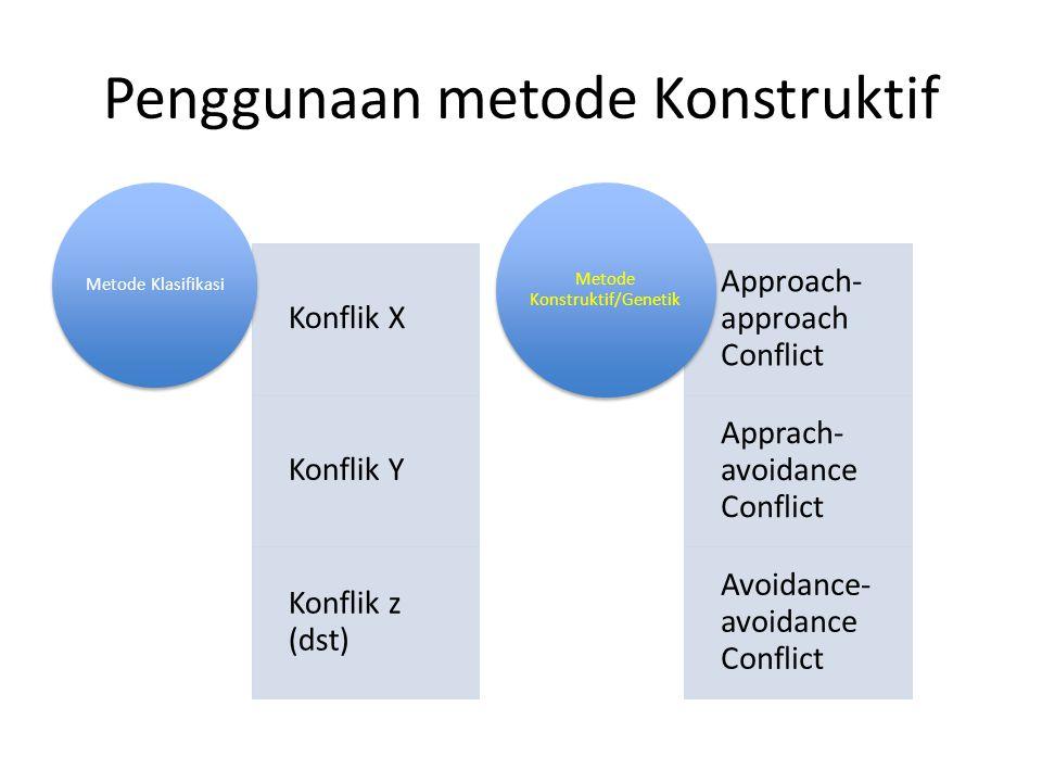 Penggunaan metode Konstruktif Konflik X Konflik Y Konflik z (dst) Metode Klasifikasi Approach- approach Conflict Apprach- avoidance Conflict Avoidance