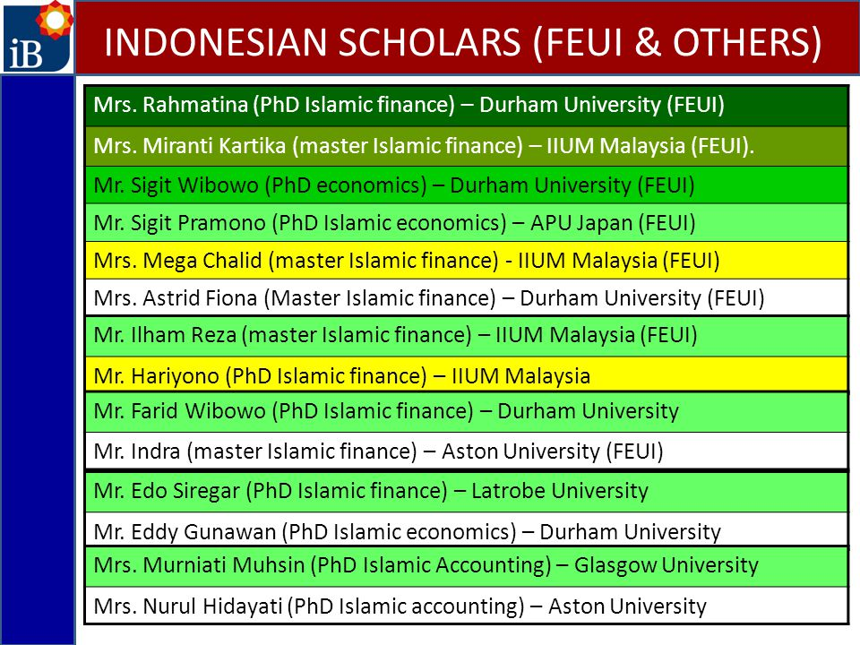 13 INDONESIAN SCHOLARS (FEUI & OTHERS) Mrs.