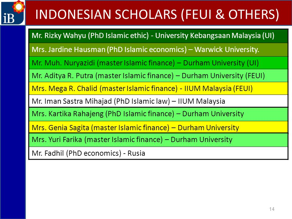 14 INDONESIAN SCHOLARS (FEUI & OTHERS) Mr.