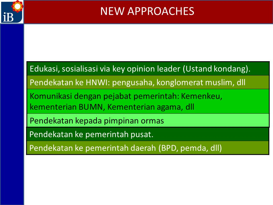 NEW APPROACHES Edukasi, sosialisasi via key opinion leader (Ustand kondang).
