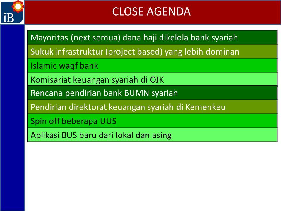 CLOSE AGENDA Mayoritas (next semua) dana haji dikelola bank syariah Sukuk infrastruktur (project based) yang lebih dominan Islamic waqf bank Komisaria