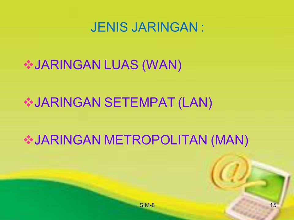 SIM-815 JENIS JARINGAN :  JARINGAN LUAS (WAN)  JARINGAN SETEMPAT (LAN)  JARINGAN METROPOLITAN (MAN)
