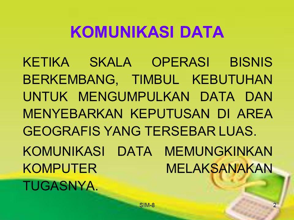 SIM-83 Sejarah Komunikasi data.