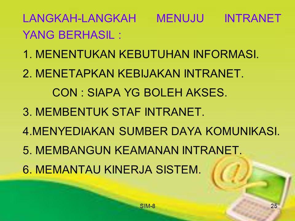 SIM-825 LANGKAH-LANGKAH MENUJU INTRANET YANG BERHASIL : 1. MENENTUKAN KEBUTUHAN INFORMASI. 2. MENETAPKAN KEBIJAKAN INTRANET. CON : SIAPA YG BOLEH AKSE