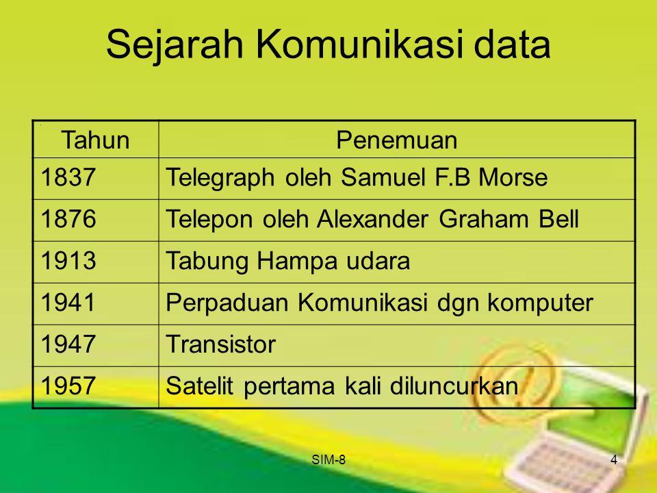 SIM-84 Sejarah Komunikasi data. TahunPenemuan 1837Telegraph oleh Samuel F.B Morse 1876Telepon oleh Alexander Graham Bell 1913Tabung Hampa udara 1941Pe