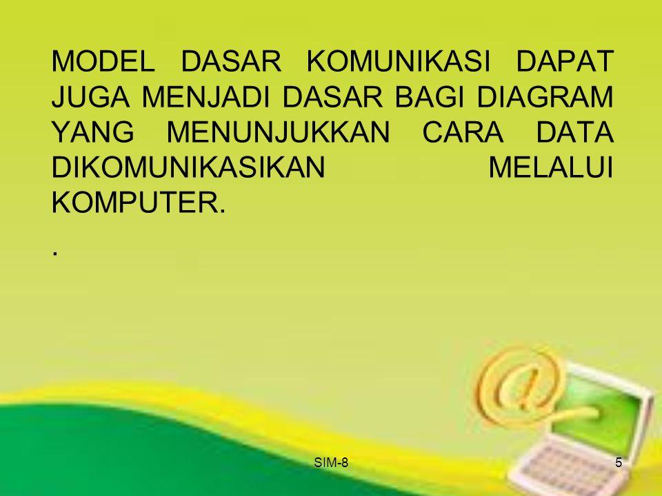 SIM-85 MODEL DASAR KOMUNIKASI DAPAT JUGA MENJADI DASAR BAGI DIAGRAM YANG MENUNJUKKAN CARA DATA DIKOMUNIKASIKAN MELALUI KOMPUTER..