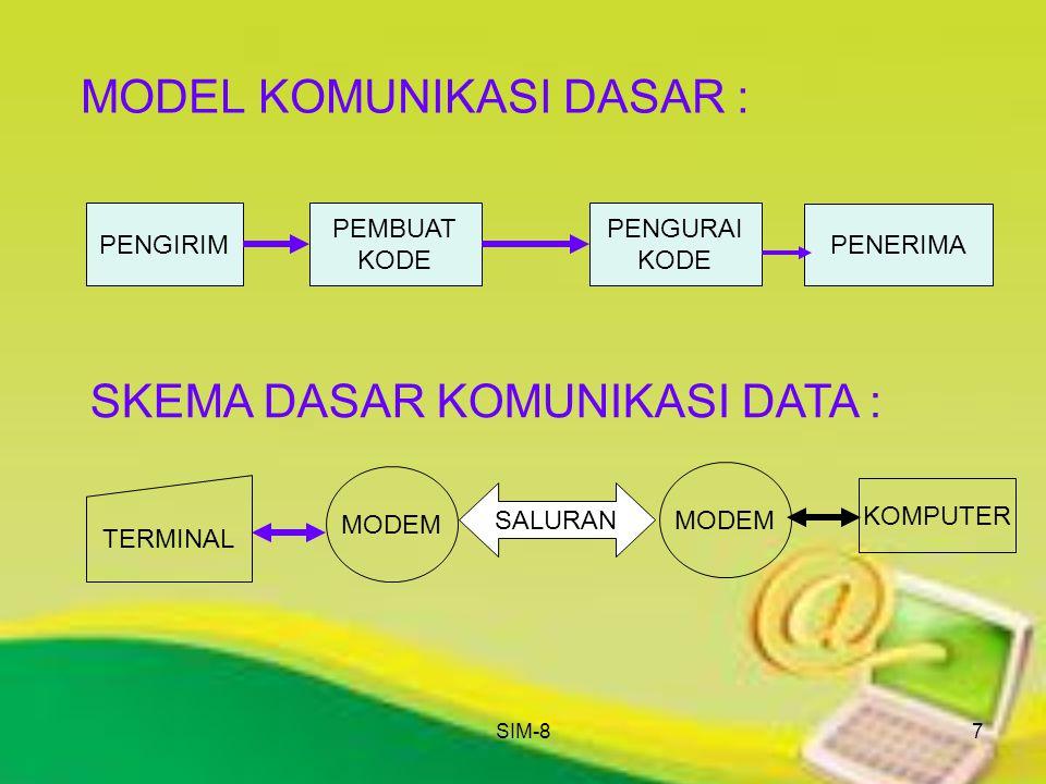 SIM-88 Fungsi sistem Komunikasi data Saling pertukaran informasi pada orang yang tepat & waktu yang tepat.