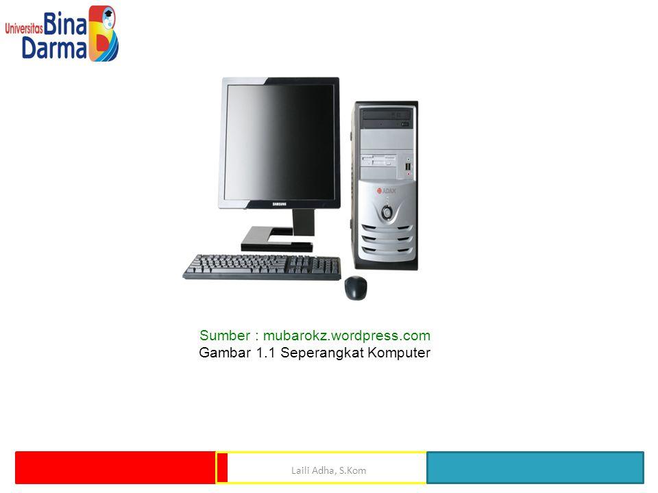Sumber : mubarokz.wordpress.com Gambar 1.1 Seperangkat Komputer