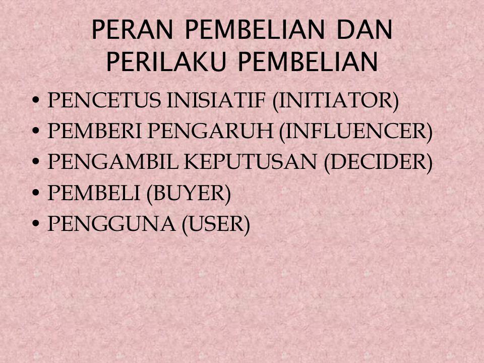 PERAN PEMBELIAN DAN PERILAKU PEMBELIAN PENCETUS INISIATIF (INITIATOR) PEMBERI PENGARUH (INFLUENCER) PENGAMBIL KEPUTUSAN (DECIDER) PEMBELI (BUYER) PENGGUNA (USER)