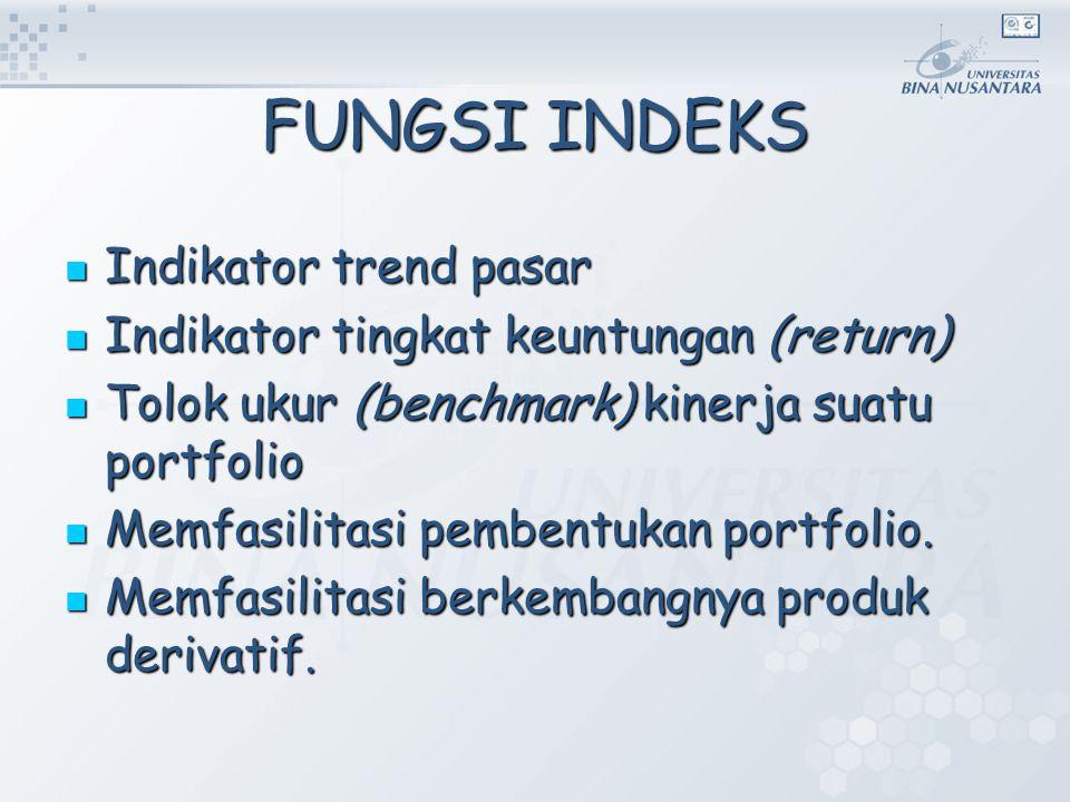 FUNGSI INDEKS Indikator trend pasar Indikator trend pasar Indikator tingkat keuntungan (return) Indikator tingkat keuntungan (return) Tolok ukur (benc