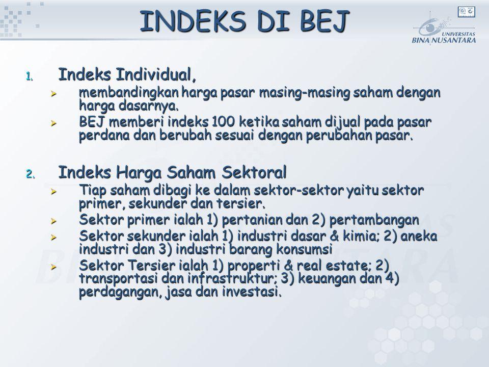 INDEKS DI BEJ 1. Indeks Individual,  membandingkan harga pasar masing-masing saham dengan harga dasarnya.  BEJ memberi indeks 100 ketika saham dijua