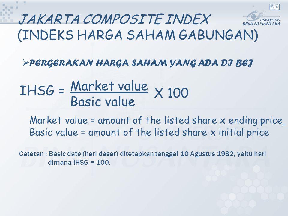 JAKARTA COMPOSITE INDEX (INDEKS HARGA SAHAM GABUNGAN) Market value Basic value X 100 IHSG = Market value = amount of the listed share x ending price B