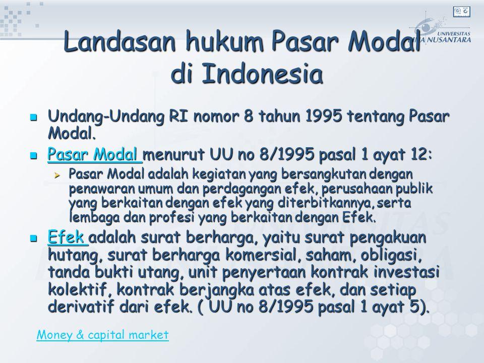 Landasan hukum Pasar Modal di Indonesia Undang-Undang RI nomor 8 tahun 1995 tentang Pasar Modal. Undang-Undang RI nomor 8 tahun 1995 tentang Pasar Mod