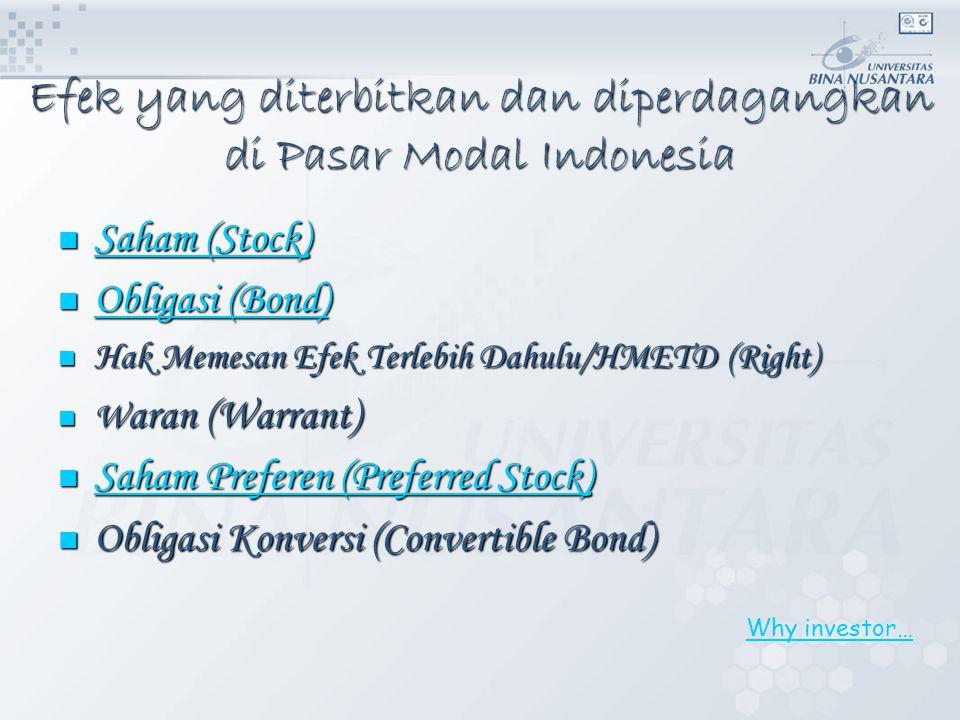 Efek yang diterbitkan dan diperdagangkan di Pasar Modal Indonesia Saham (Stock) Saham (Stock) Saham (Stock) Saham (Stock) Obligasi (Bond) Obligasi (Bo