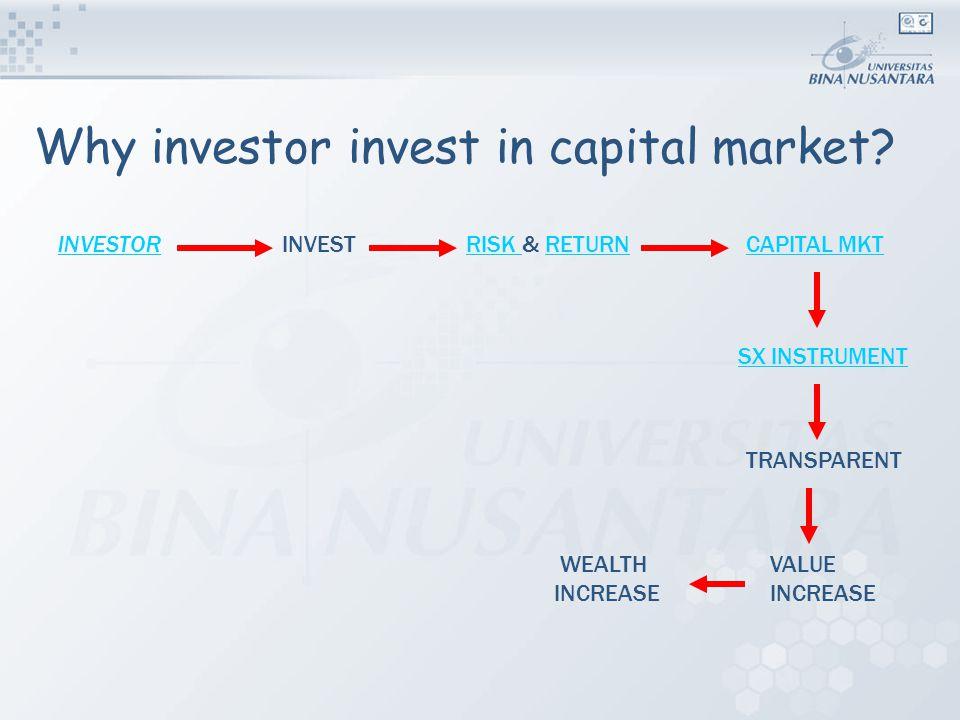 Why company needs capital market.