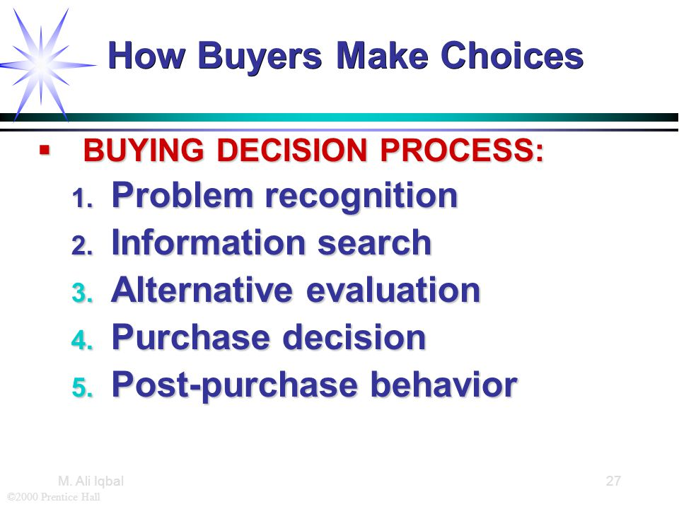 ©2000 Prentice Hall M. Ali Iqbal27 How Buyers Make Choices  BUYING DECISION PROCESS: 1. Problem recognition 2. Information search 3. Alternative eval