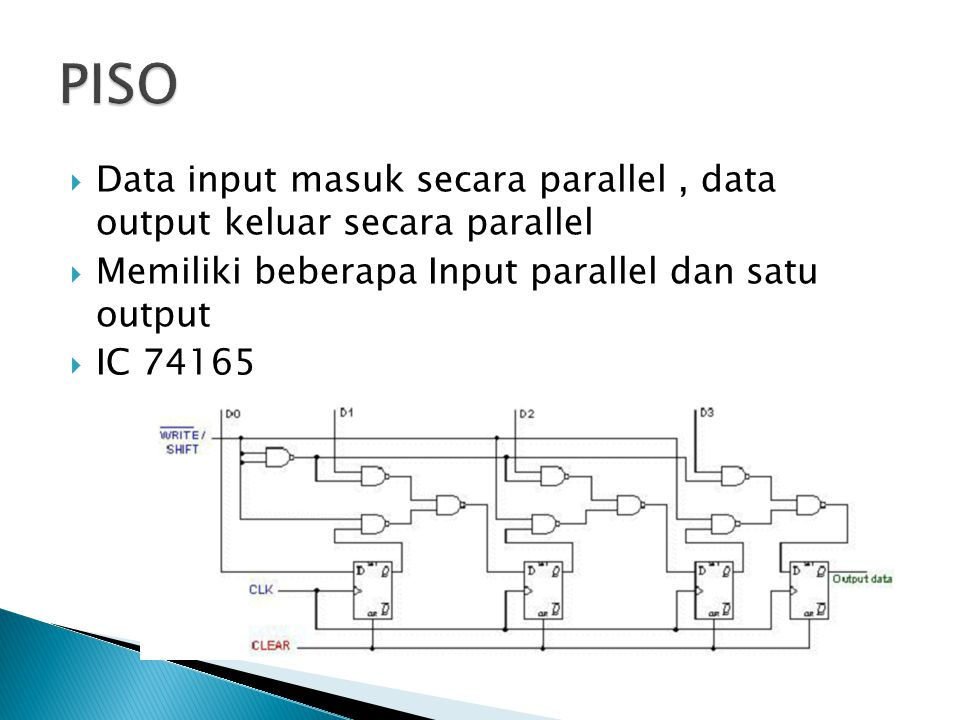  Data input masuk secara parallel, data output keluar secara parallel  Memiliki beberapa Input parallel dan satu output  IC 74165