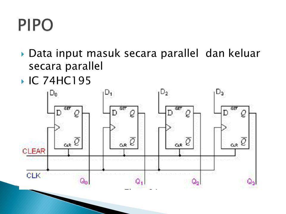  Data input masuk secara parallel dan keluar secara parallel  IC 74HC195