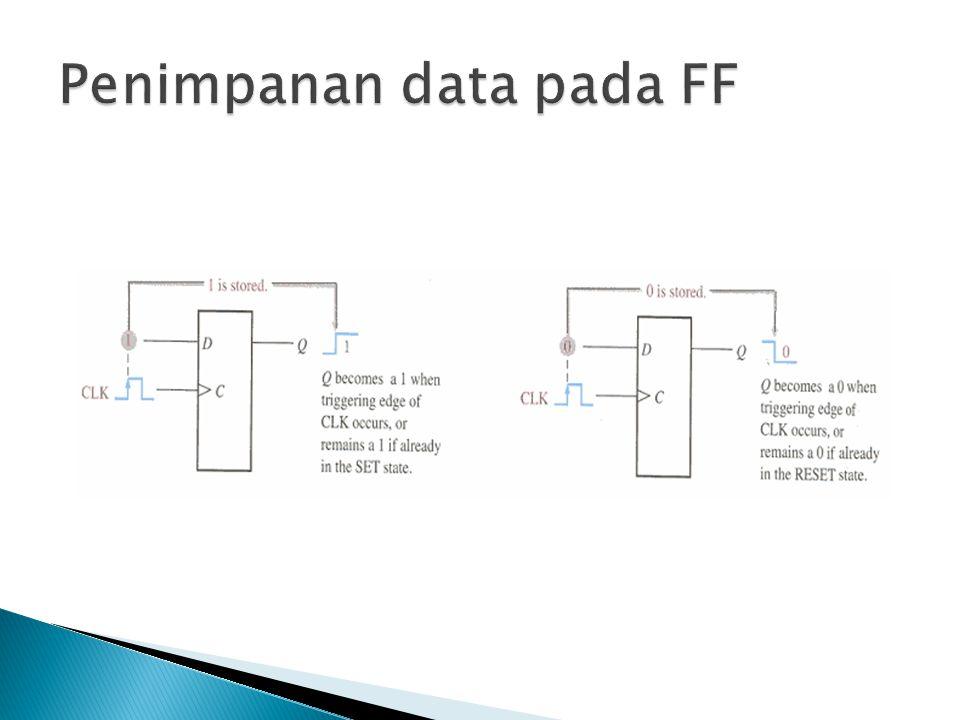  Modifikasi Ring Counter  Keluaran Q' Ring counter FF terakhir menjadi masukan FF Pertama