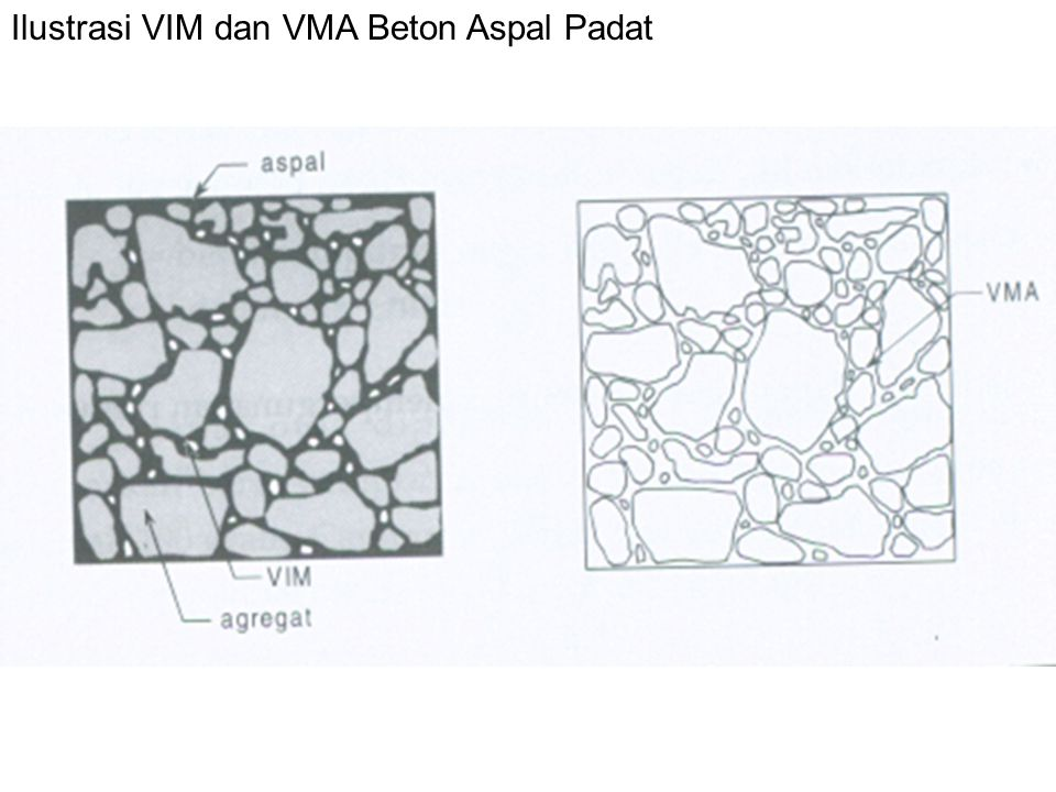 Bahan filler berasal dari abu batu, terak dan bahan yang serupa yang bebas dari bahan – bahan organik dan mempunyai nilai indeks plastisitas tidak lebih besar dari 4.