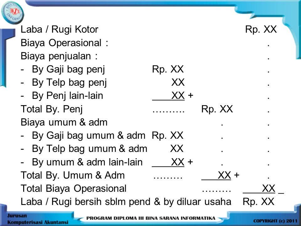 Biaya Operasional :. Biaya penjualan :. -By Gaji bag penj Rp. XX. -By Telp bag penj XX. -By Penj lain-lain XX +. Total By. Penj ……….Rp. XX. Biaya umum