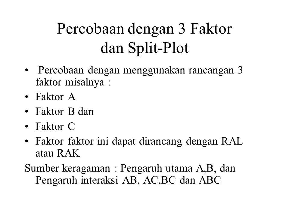 Percobaan dengan 3 Faktor dan Split-Plot Percobaan dengan menggunakan rancangan 3 faktor misalnya : Faktor A Faktor B dan Faktor C Faktor faktor ini d