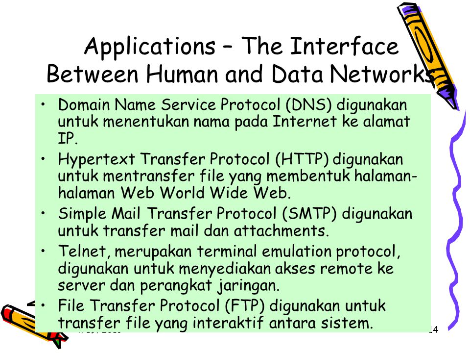 4/19/201514 Applications – The Interface Between Human and Data Networks Domain Name Service Protocol (DNS) digunakan untuk menentukan nama pada Internet ke alamat IP.